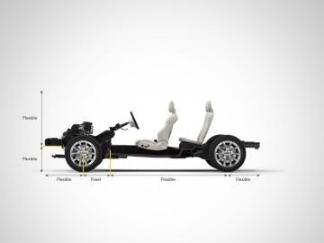Volvo CMA arhitektura