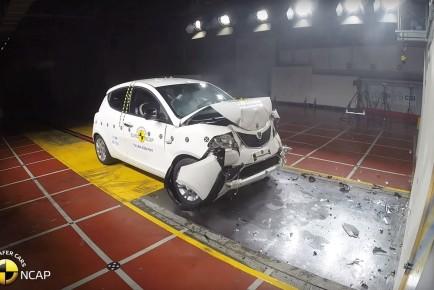 Lancia Ypsilon EURO NCAP test