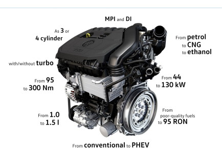 Volkswagen 1.5 TSi_3