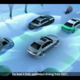 BMW 5 stopenj avtonomne vožnje