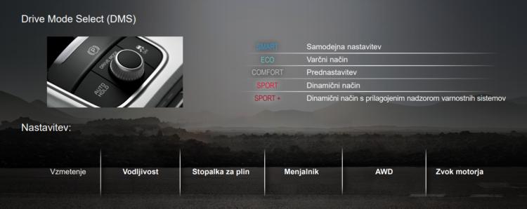 Kia Stinger Drive Mode Select