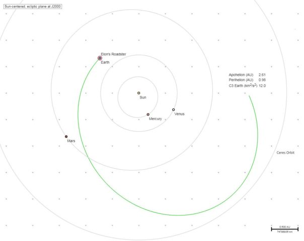 Tesla Roadster in Space 3