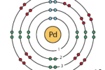 46_paladium_(Pd)_enhanced_Bohr_model