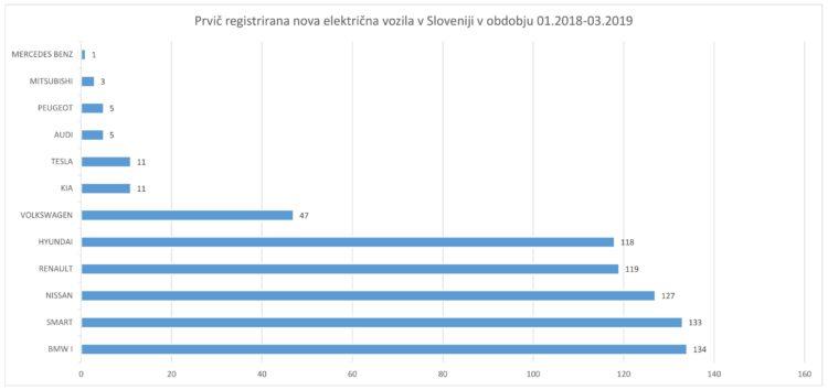 prve reg 2018-2019