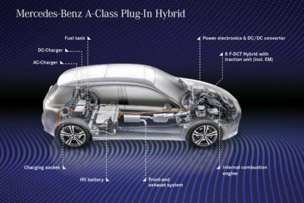 mercedes-a-class-b-class-plug-in-hybrid-1