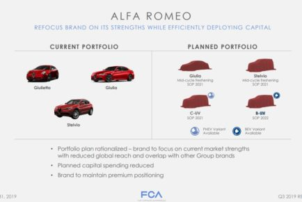 alfa-romeo-future-product-p