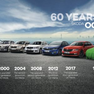 skoda_octavia_all_generations